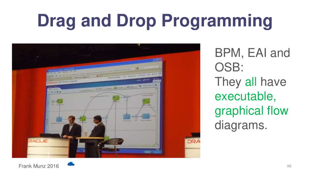 Drag and Drop Programming BPM, EAI and OSB: The...