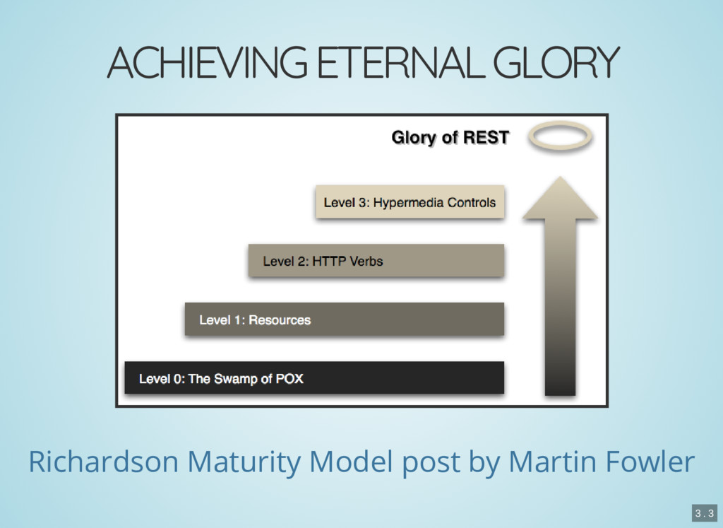 ACHIEVING ETERNAL GLORY Richardson Maturity Mod...
