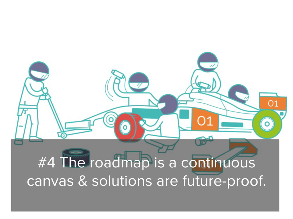 #4 The roadmap is a continuous canvas & solutio...