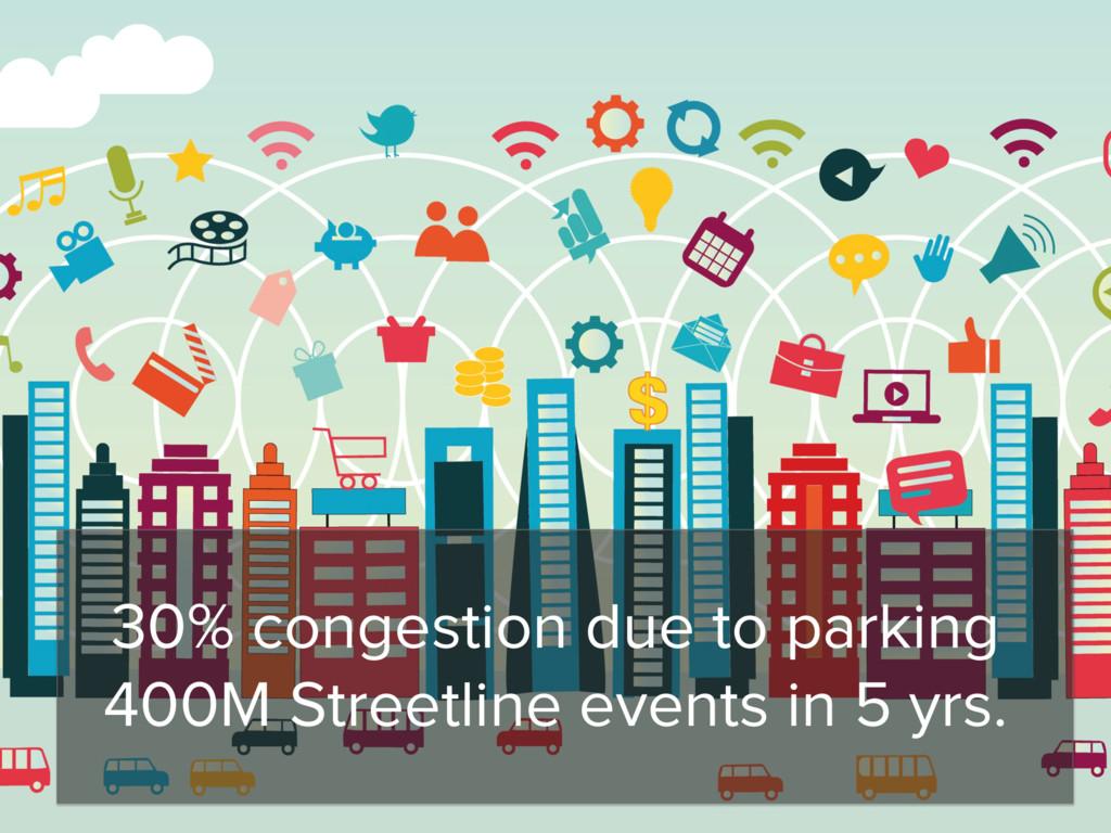 30% congestion due to parking 400M Streetline e...
