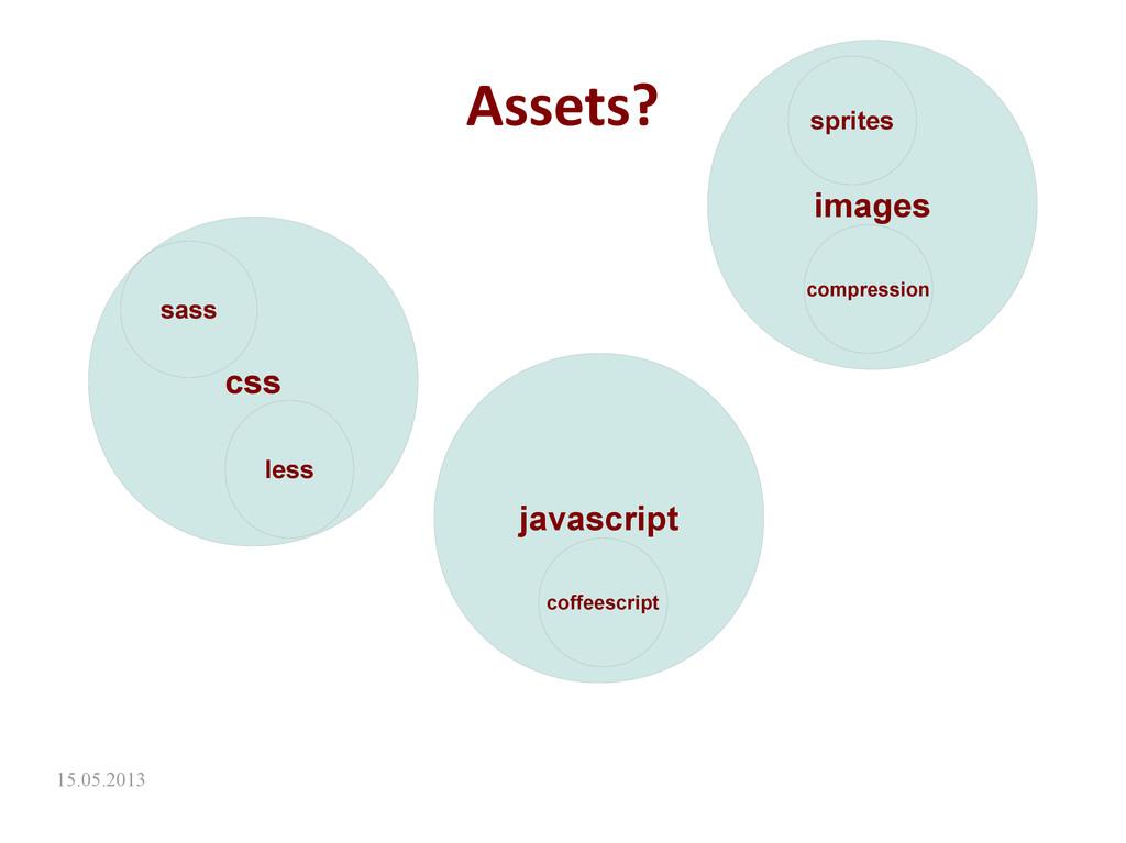 15.05.2013 Assets? css javascript images sass l...