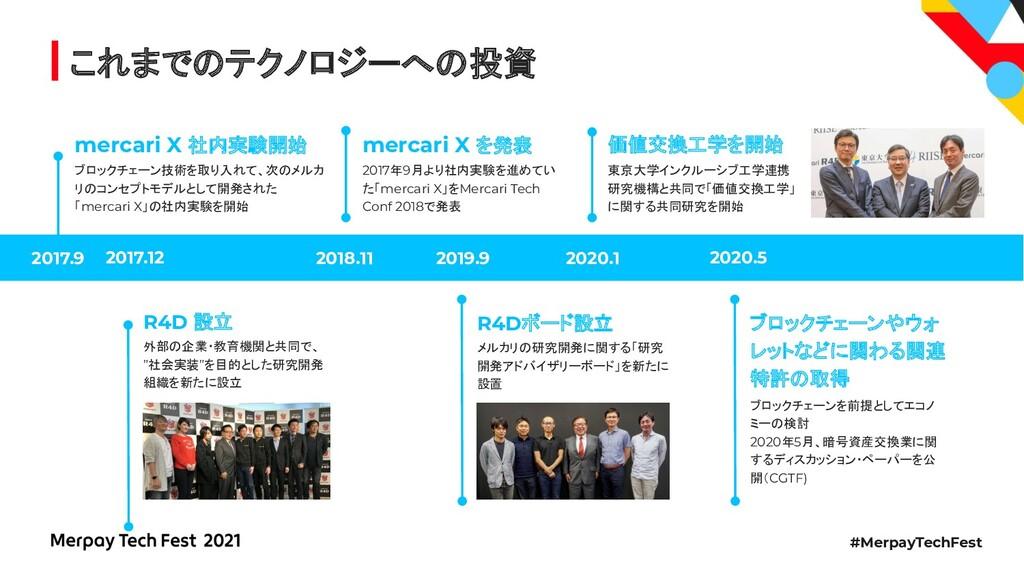#MerpayTechFest これまでのテクノロジーへの投資 2017.9 mercari ...