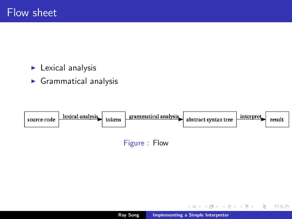Flow sheet Lexical analysis Grammatical analysi...