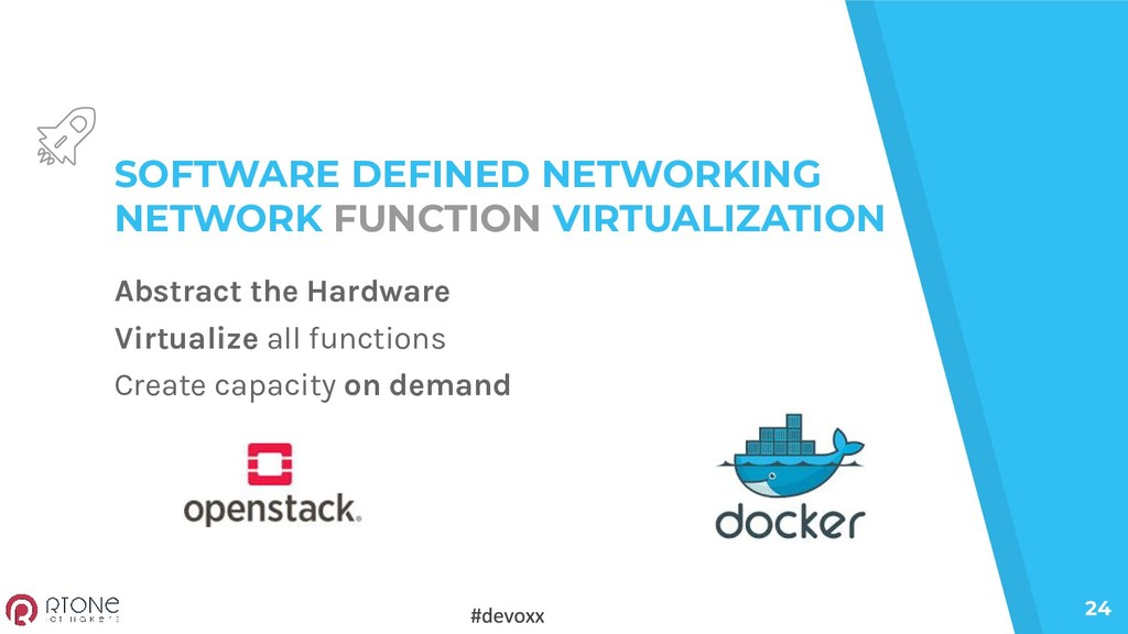 24 SOFTWARE DEFINED NETWORKING NETWORK FUNCTION...