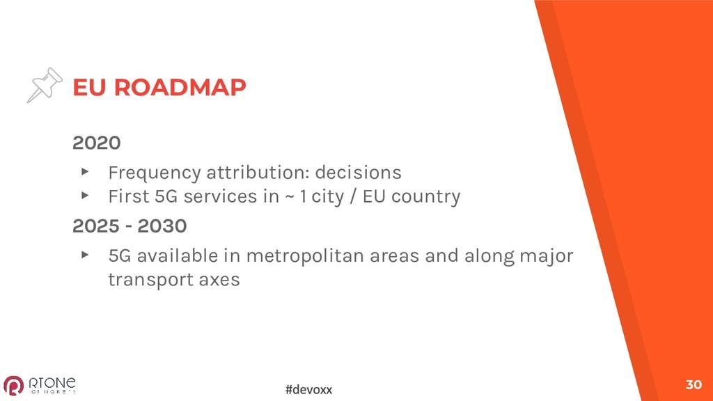 EU ROADMAP 30 2020 ▸ Frequency attribution: dec...