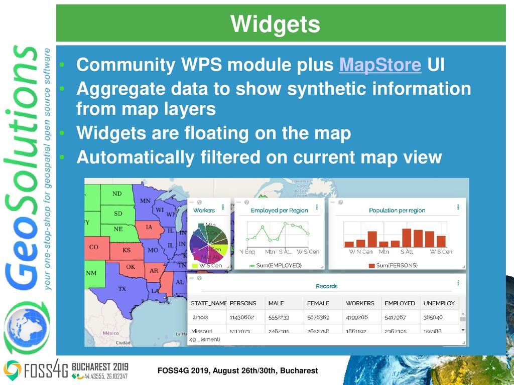 Widgets • Community WPS module plus MapStore UI...
