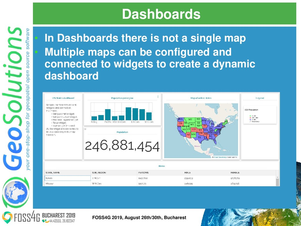 Dashboards • In Dashboards there is not a singl...