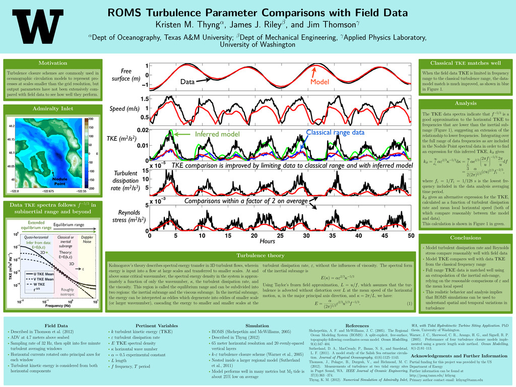ROMS Turbulence Parameter Comparisons with Fiel...