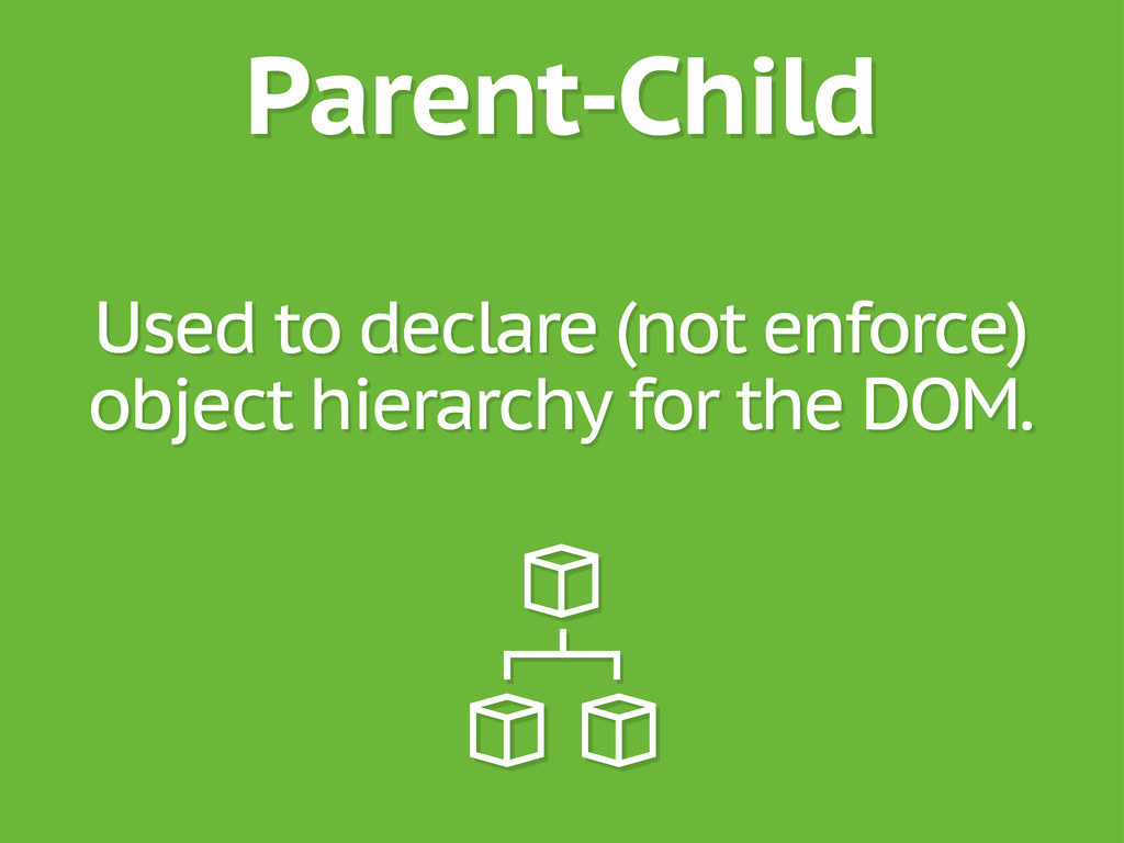 Parent-Child Used to declare (not enforce) obje...