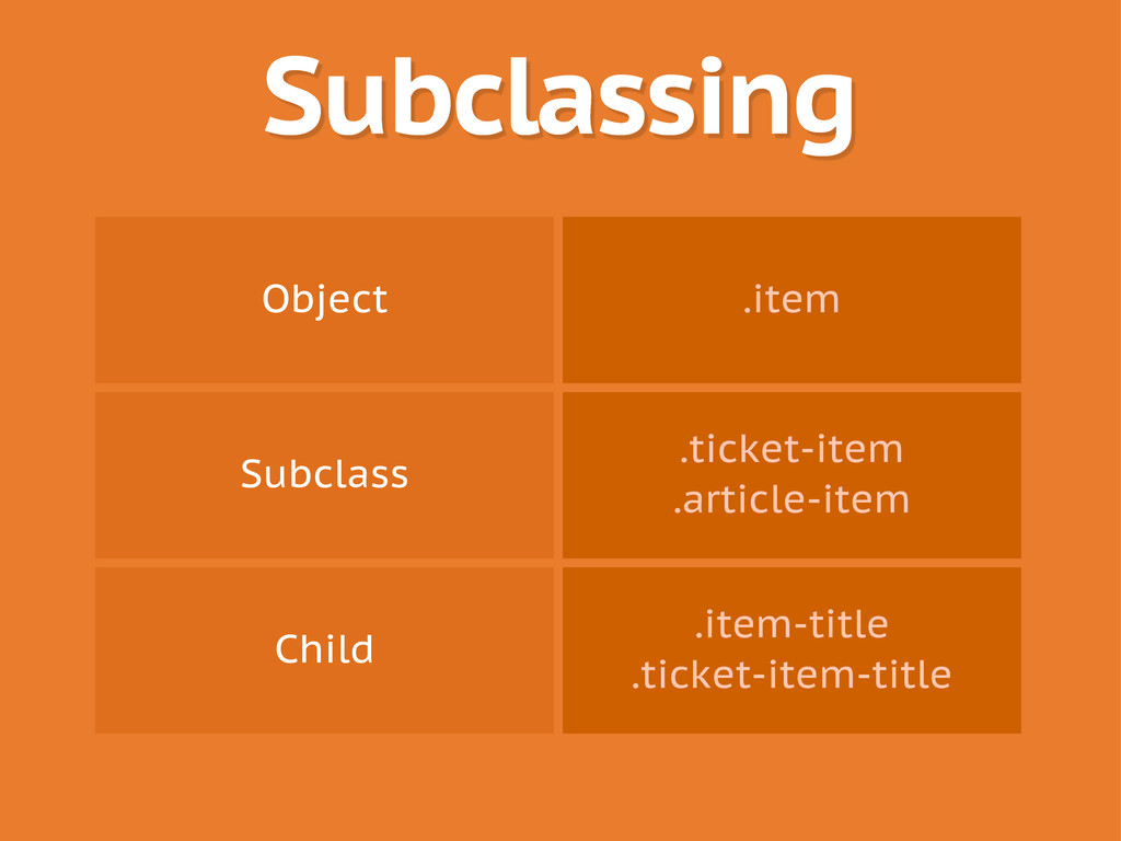 Subclassing Object .item Subclass .ticket-item ...