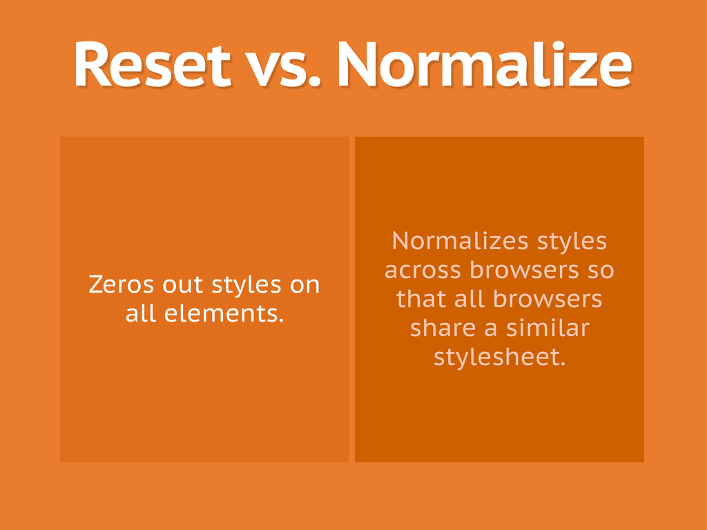 Reset vs. Normalize Zeros out styles on all ele...