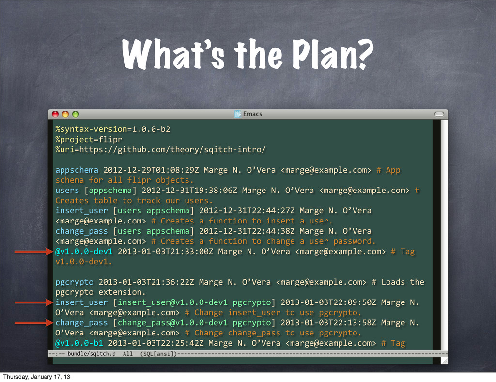 bundle/sqitch.p What's the Plan? %syntax-­‐vers...