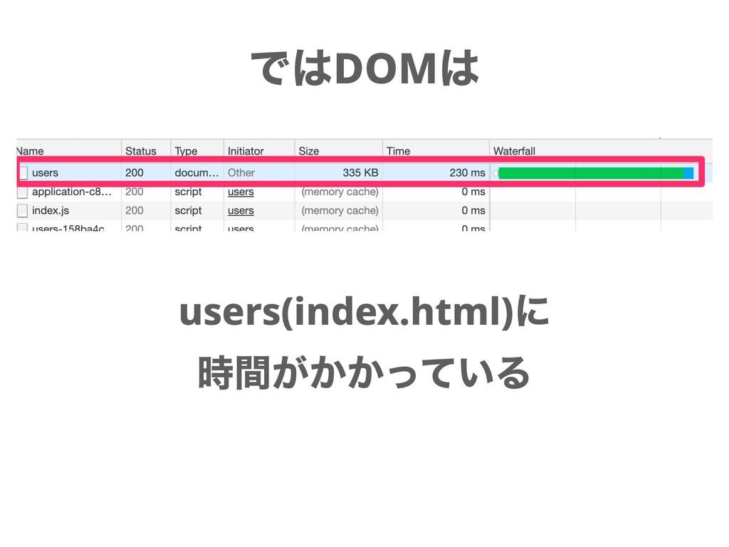 ͰDOM users(index.html)ʹ ͕͔͔͍ؒͬͯΔ