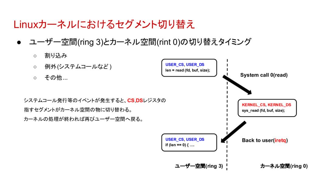 Linuxカーネルにおけるセグメント切り替え ● ユーザー空間(ring 3)とカーネル空間(...