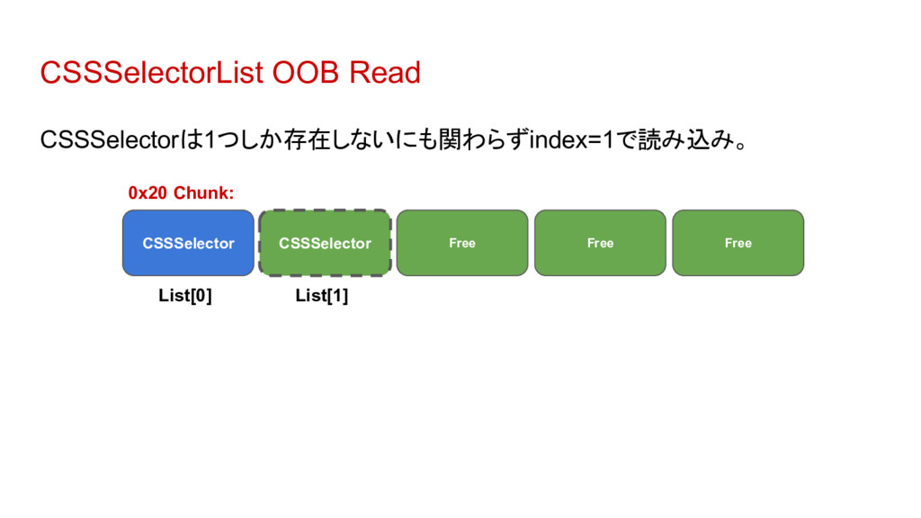 CSSSelectorList OOB Read CSSSelectorは1つしか存在しないに...