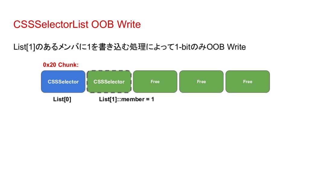 CSSSelectorList OOB Write List[1]のあるメンバに1を書き込む処...