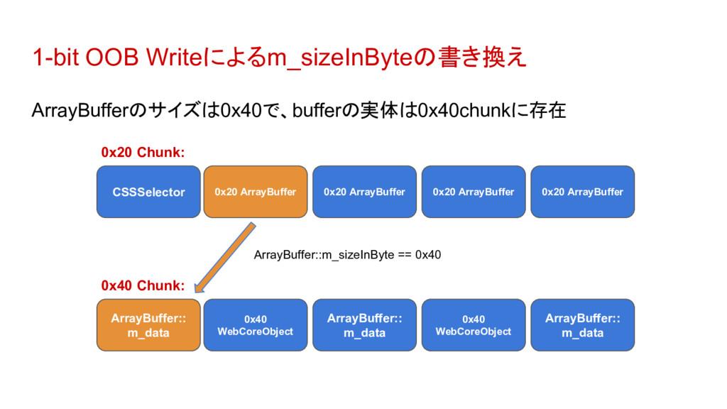 1-bit OOB Writeによるm_sizeInByteの書き換え ArrayBuffer...