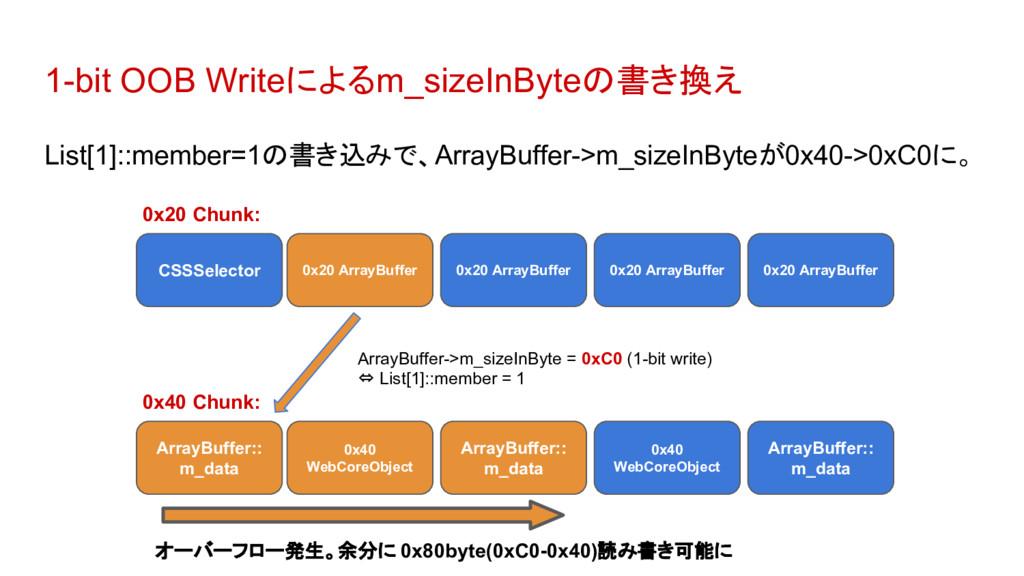 1-bit OOB Writeによるm_sizeInByteの書き換え List[1]::me...