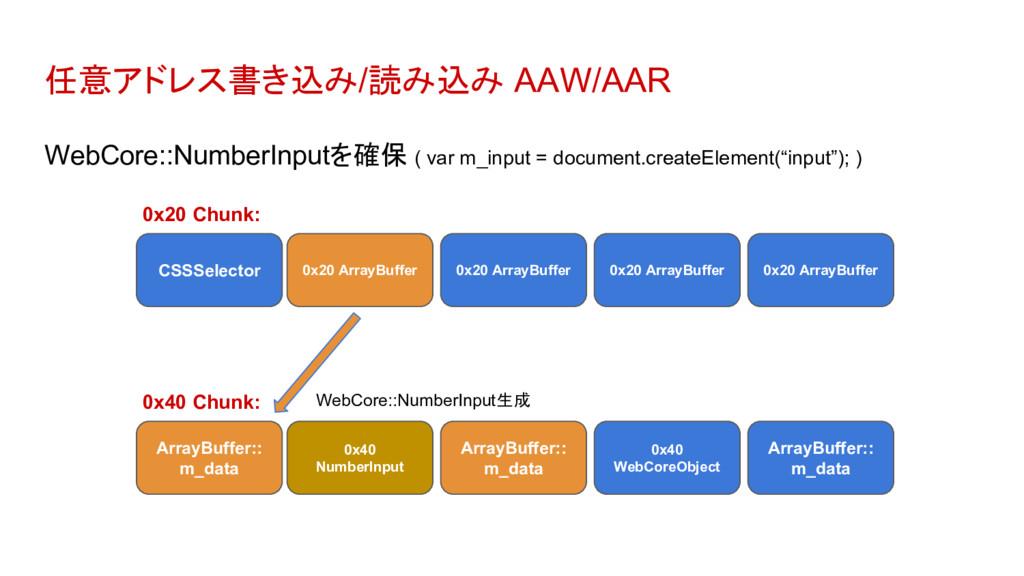 任意アドレス書き込み/読み込み AAW/AAR WebCore::NumberInputを確保...