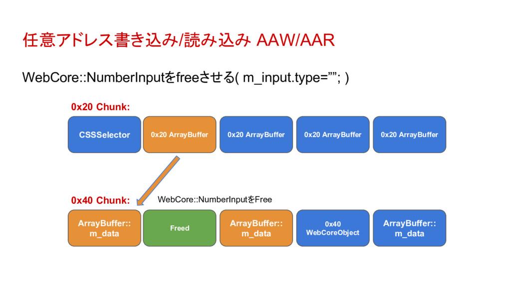 任意アドレス書き込み/読み込み AAW/AAR WebCore::NumberInputをfr...