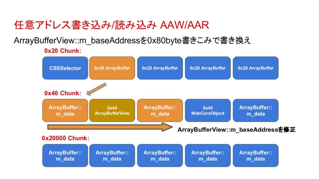 任意アドレス書き込み/読み込み AAW/AAR ArrayBufferView::m_base...