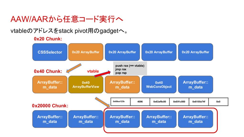 AAW/AARから任意コード実行へ vtableのアドレスをstack pivot用のgadg...