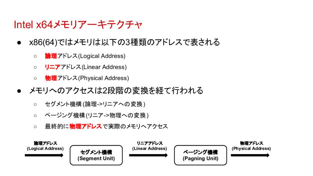 Intel x64メモリアーキテクチャ ● x86(64)ではメモリは以下の3種類のアドレスで...