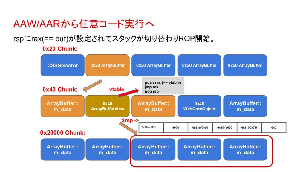 AAW/AARから任意コード実行へ rspにrax(== buf)が設定されてスタックが切り替...
