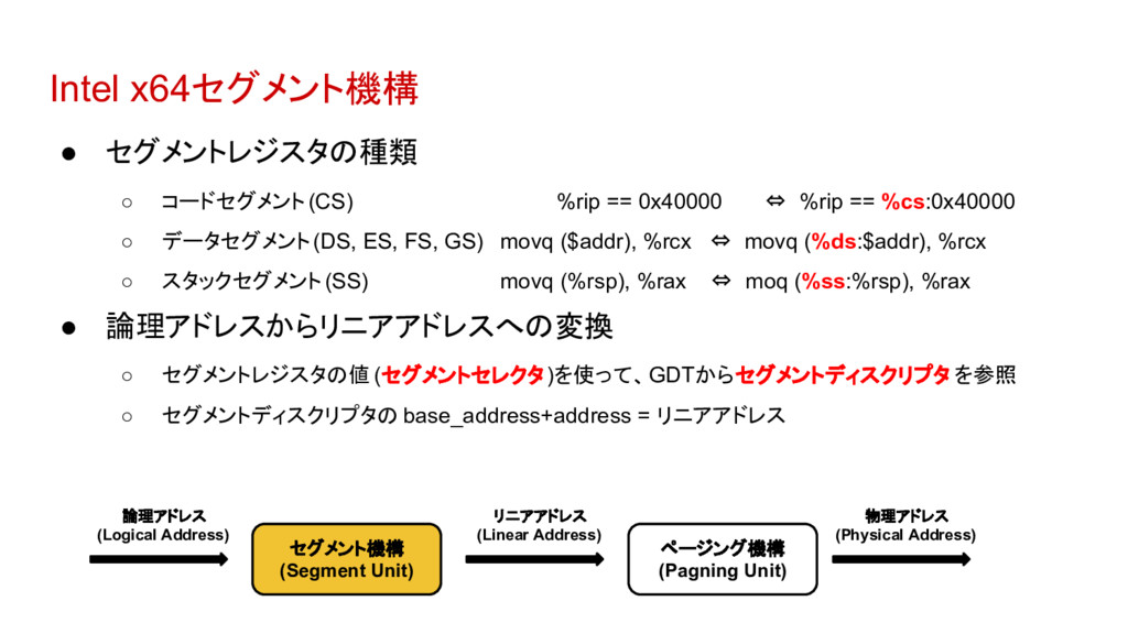 Intel x64セグメント機構 ● セグメントレジスタの種類 ○ コードセグメント(CS) ...
