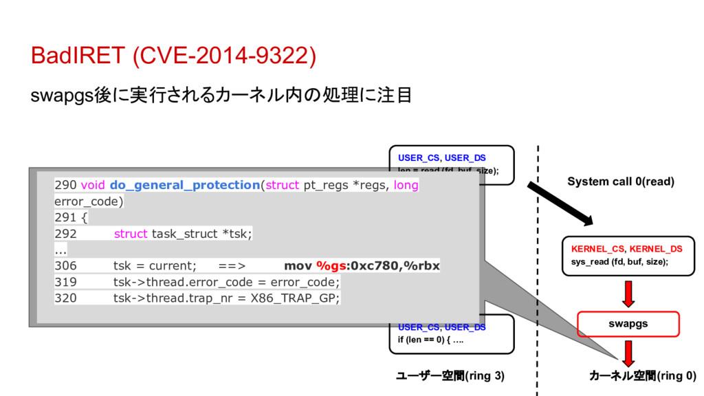 BadIRET (CVE-2014-9322) swapgs後に実行されるカーネル内の処理に注...