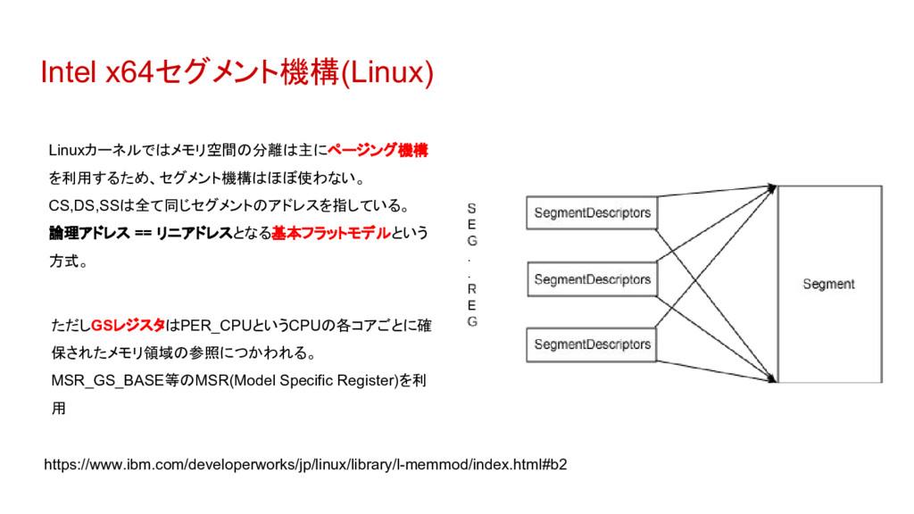 Intel x64セグメント機構(Linux) Linuxカーネルではメモリ空間の分離は主にペ...
