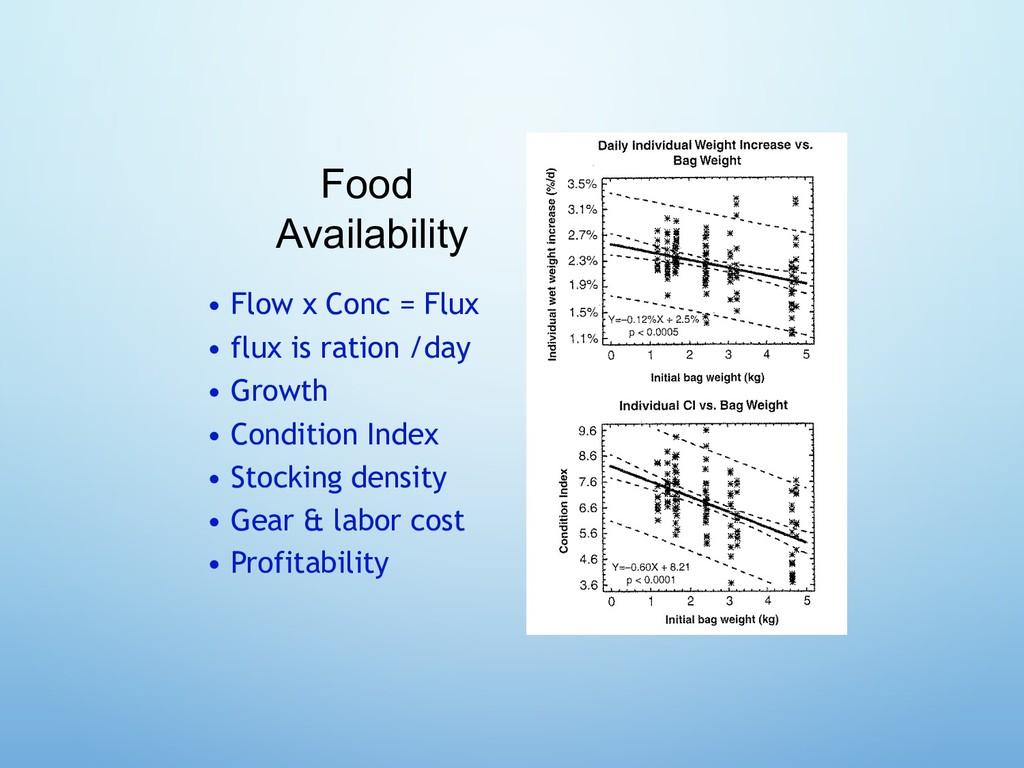 Food Availability • Flow x Conc = Flux • flux i...