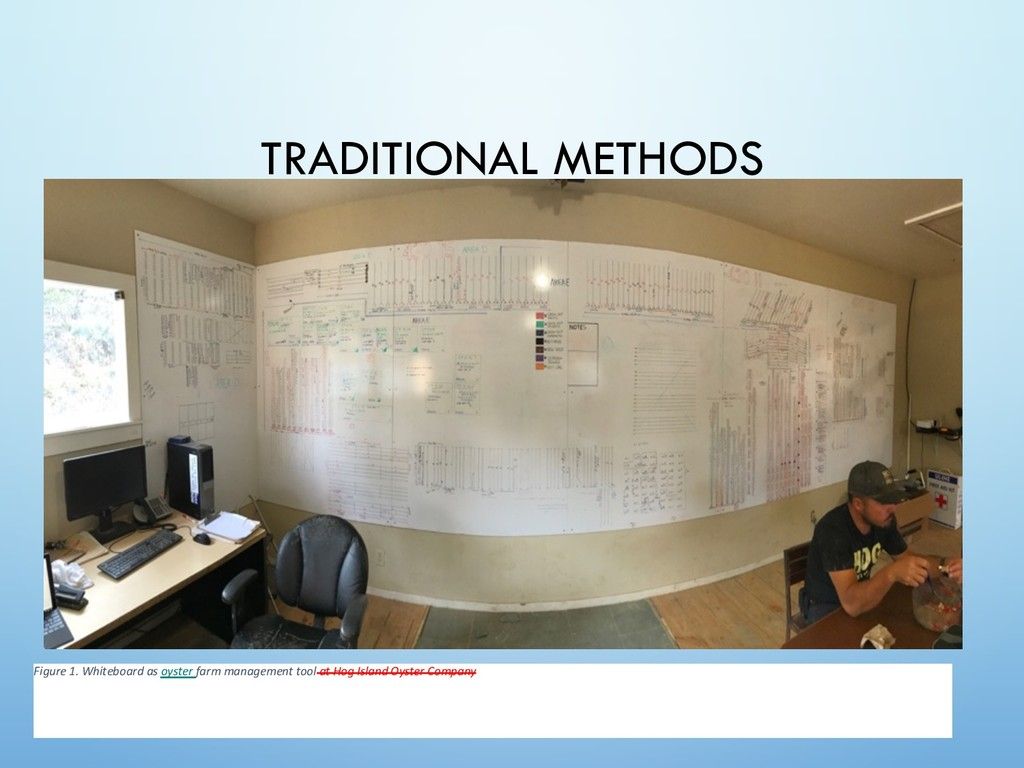 TRADITIONAL METHODS Figure 1. Whiteboard as oys...