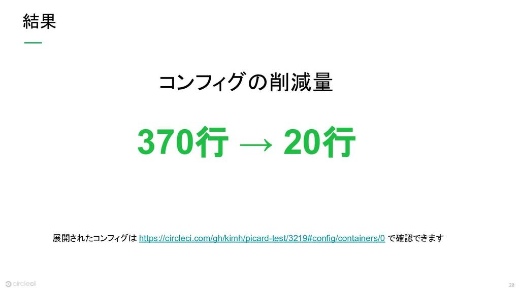 20 結果 コンフィグの削減量 370行 → 20行 展開されたコンフィグは https://...