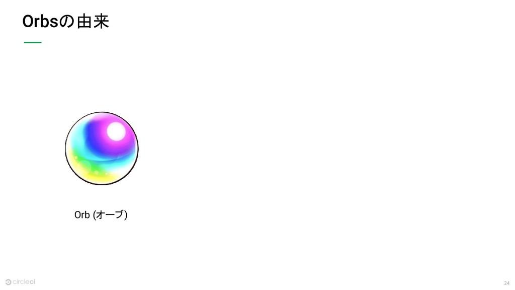 24 Orbsの由来 Orb (オーブ)