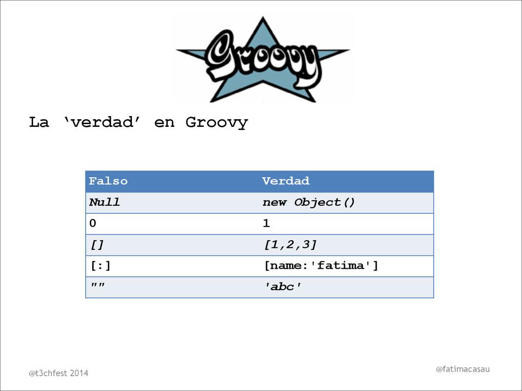 @fatimacasau La 'verdad' en Groovy @t3chfest 20...