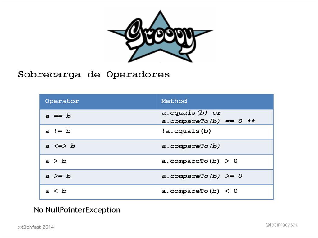 @fatimacasau Sobrecarga de Operadores @t3chfest...