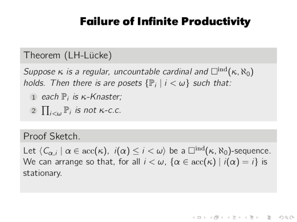 Failure of Infinite Productivity Theorem (LH-L¨ ...