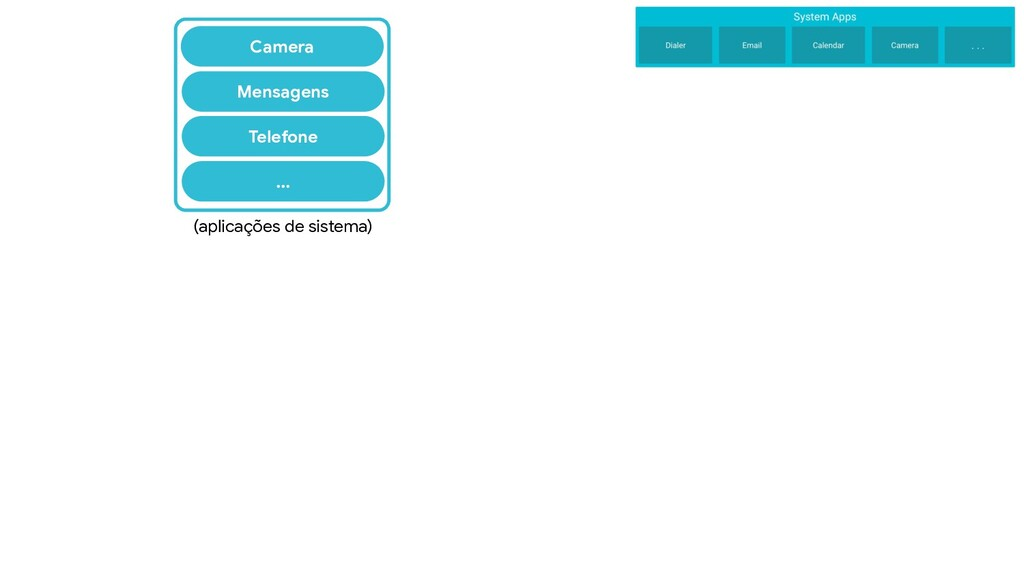 Camera Mensagens Telefone ... (aplicações de s...