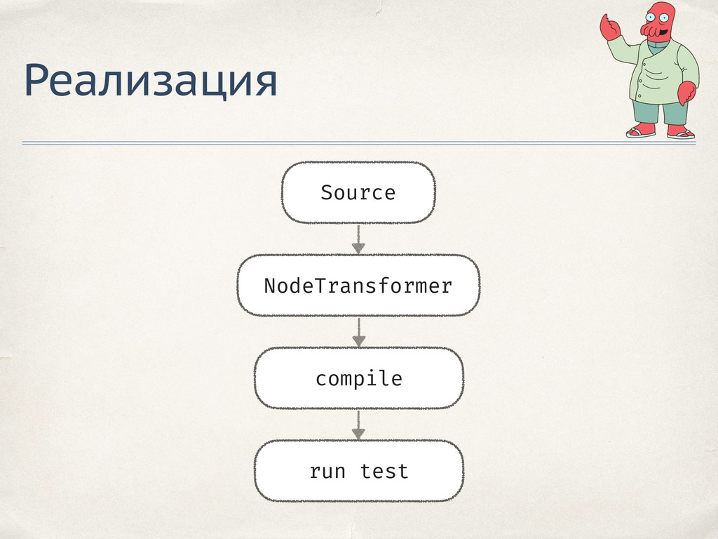Реализация Source NodeTransformer compile run t...