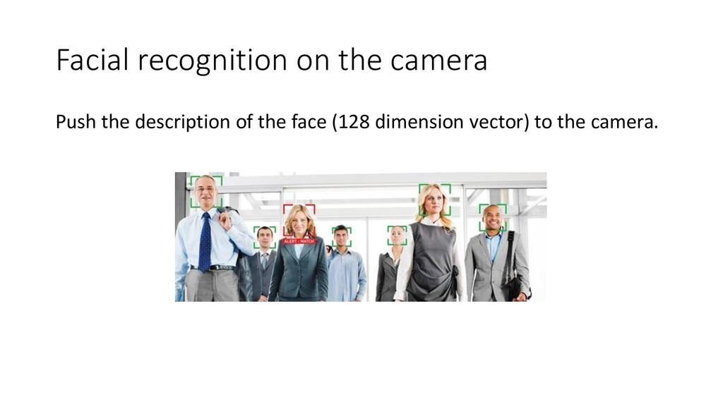 Facial recognition on the camera Push the descr...