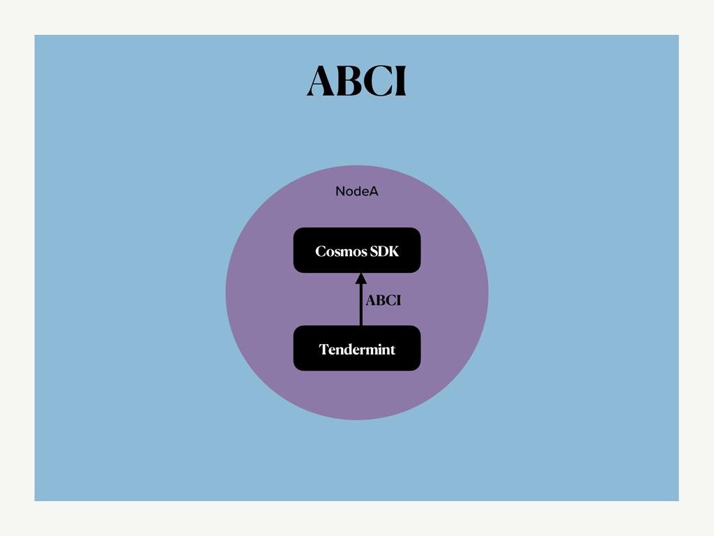 ABCI NodeA Cosmos SDK Tendermint ABCI