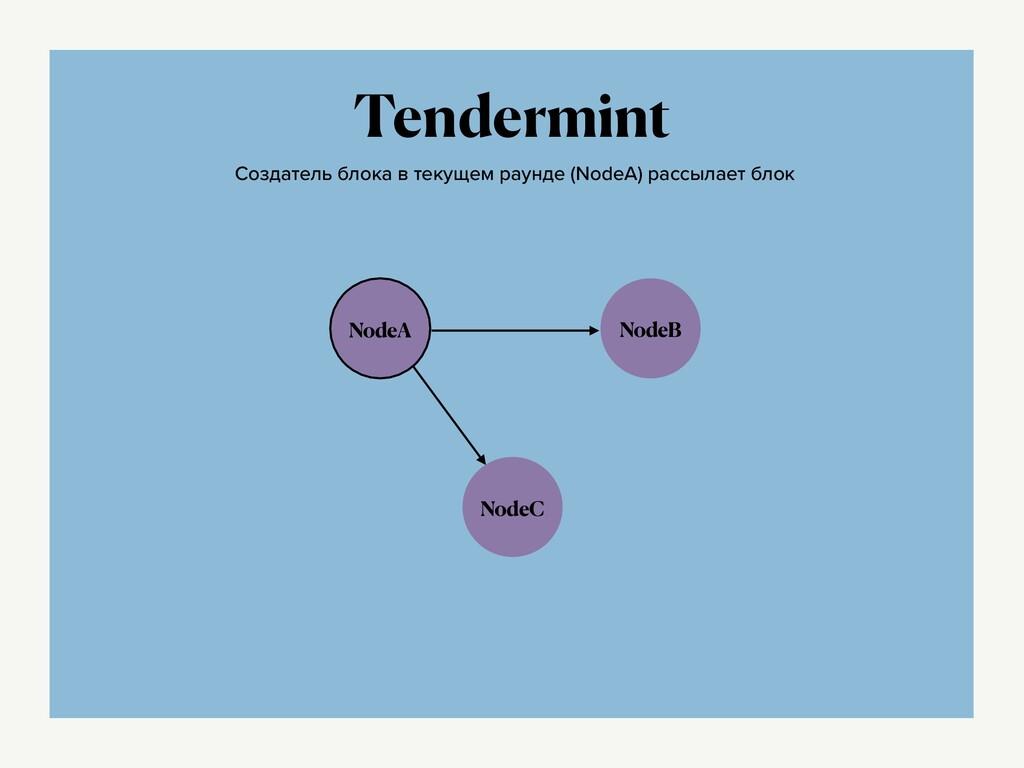 Tendermint NodeA NodeB NodeC Создатель блока в ...