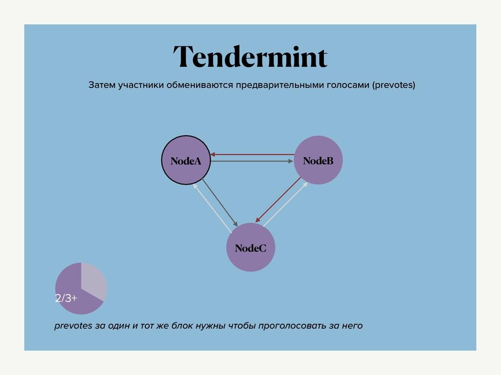 Tendermint Затем участники обмениваются предвар...