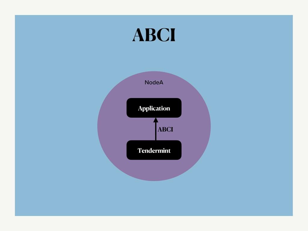 ABCI NodeA Application Tendermint ABCI