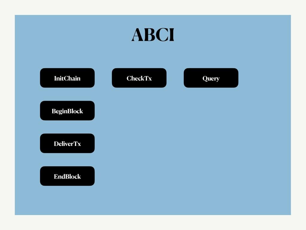 ABCI InitChain BeginBlock DeliverTx EndBlock Ch...