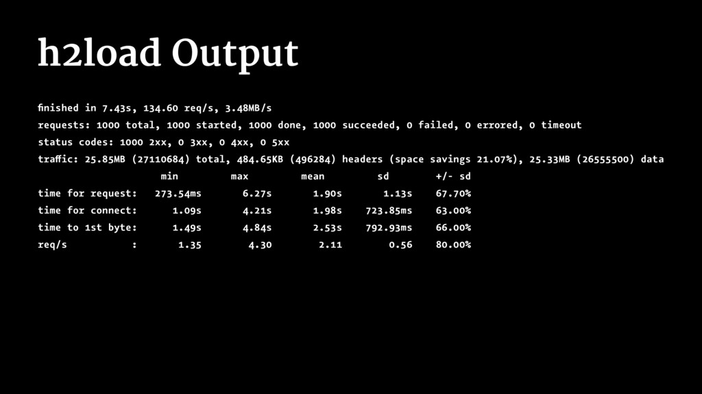 h2load Output finished in 7.43s, 134.60 req/s, 3...