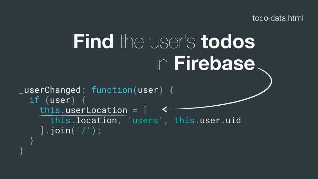 todo-data.html _userChanged: function(user) { i...
