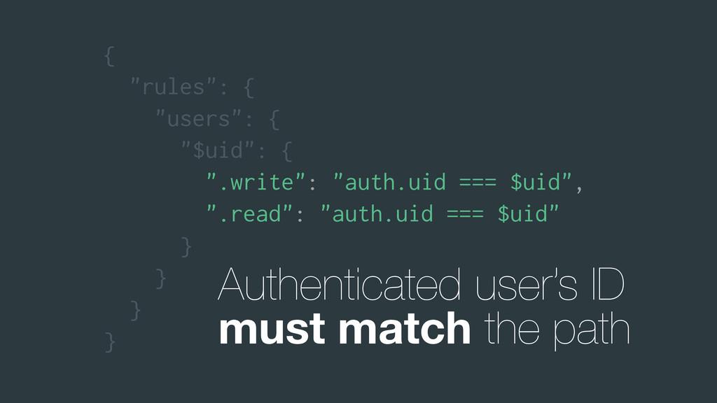 "{ ""rules"": { ""users"": { ""$uid"": { "".write"": ""au..."