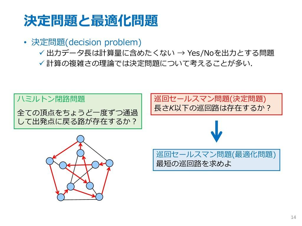 決定問題と最適化問題 • 決定問題(decision problem) ü 出⼒データ⻑は計算...
